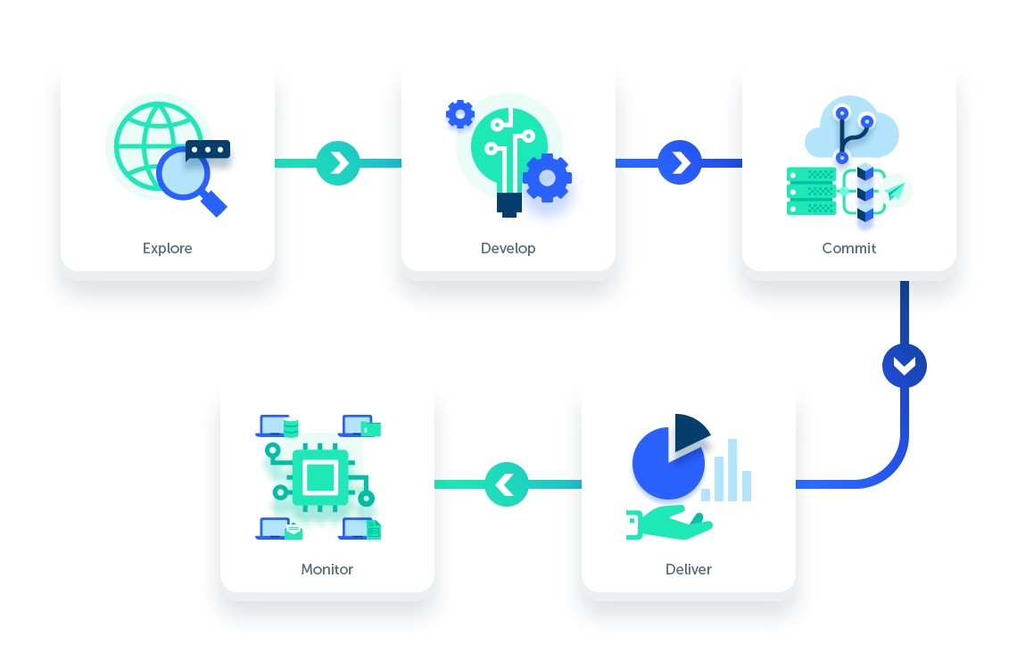 AWS-page-diagram