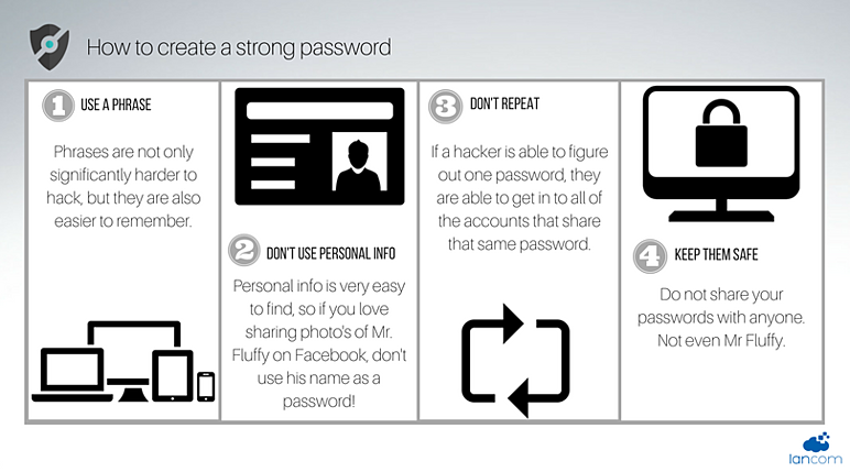 How to create a strong password infographic.png