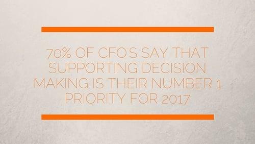 CFOs_priority_2017.jpg