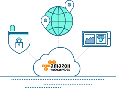 Managed_servces_for_AWS_Lancom